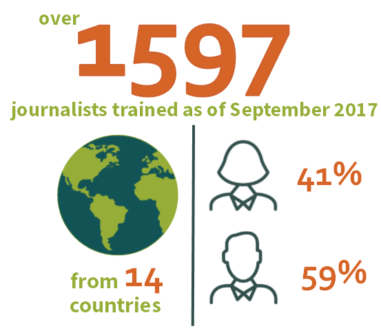 SAFE journalists trained