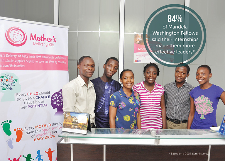 84% of Mandela Washington Fellows said their internships made them more effective leaders, based on a 2015 alumni survey