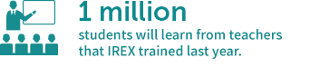 1 million students will learn from teachers that IREX trains this year.
