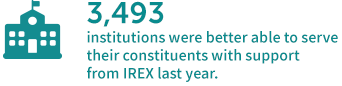 3,493 institutions were better able to serve their constituents with support from IREX last year