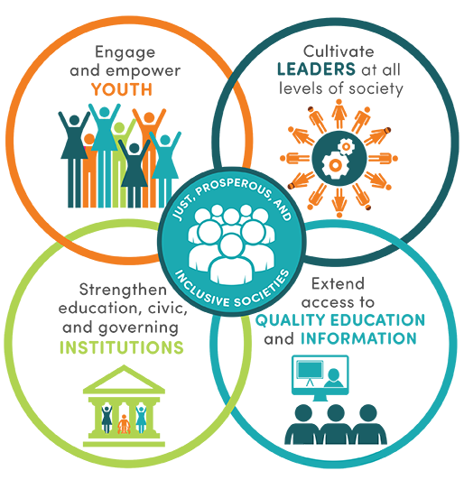 IREX Announces New Strategic Plan To Build More Just, Prosperous, Inclusive  World
